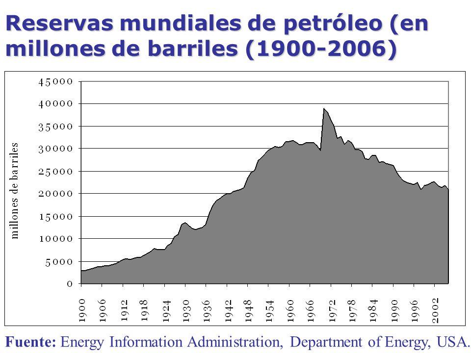 Reservas mundiales de petróleo (en millones de barriles (1900-2006)