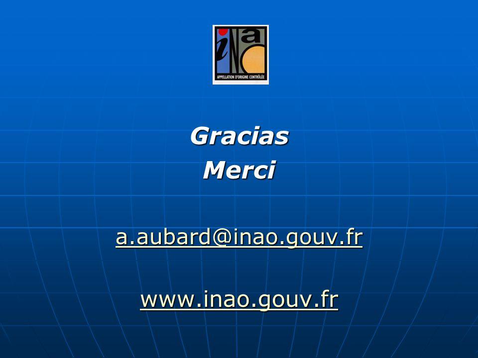 Gracias Merci a.aubard@inao.gouv.fr www.inao.gouv.fr