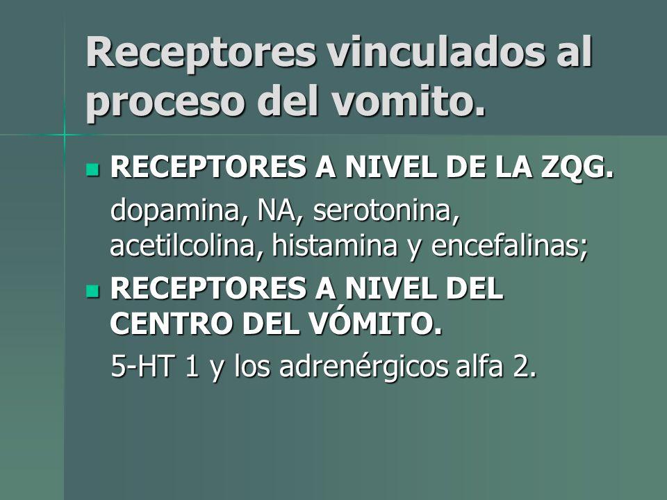 Receptores vinculados al proceso del vomito.