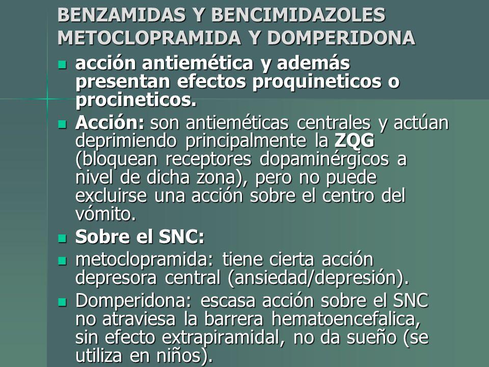 BENZAMIDAS Y BENCIMIDAZOLES METOCLOPRAMIDA Y DOMPERIDONA
