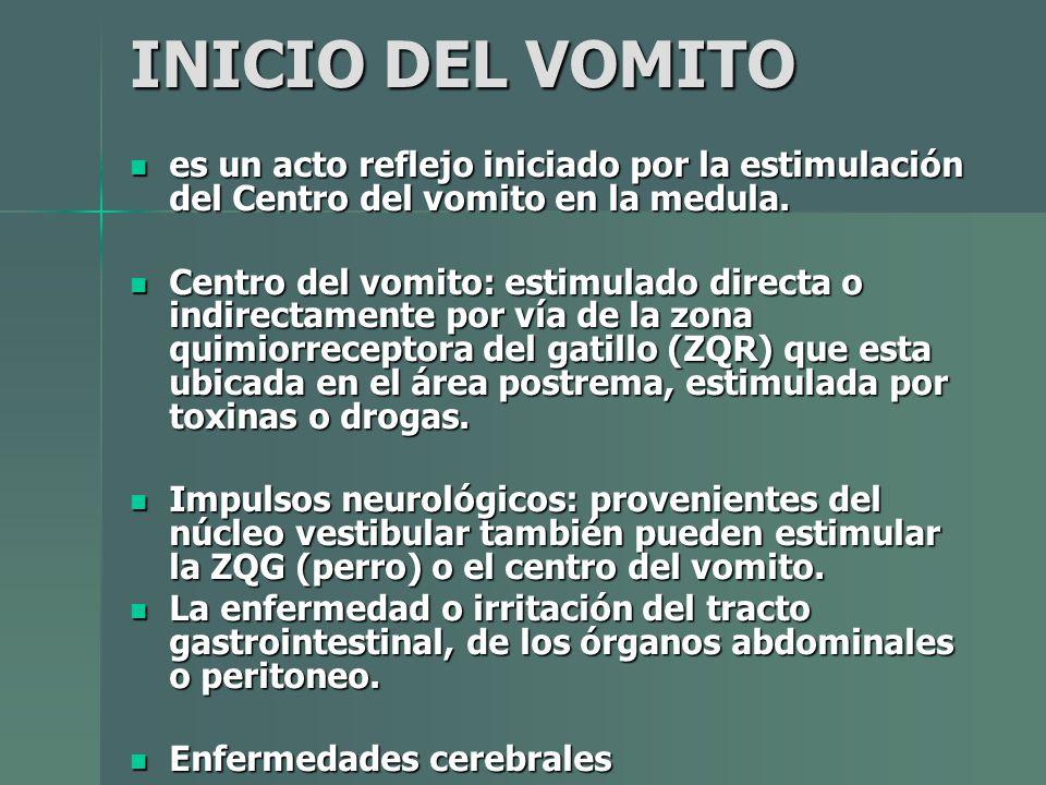 INICIO DEL VOMITO es un acto reflejo iniciado por la estimulación del Centro del vomito en la medula.