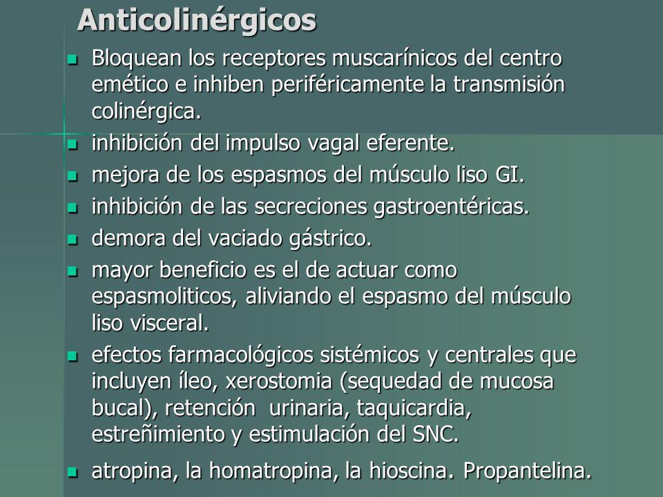 Anticolinérgicos Bloquean los receptores muscarínicos del centro emético e inhiben periféricamente la transmisión colinérgica.