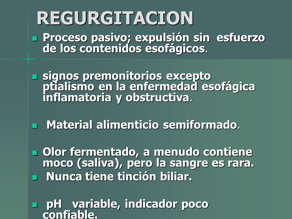 REGURGITACION Proceso pasivo; expulsión sin esfuerzo de los contenidos esofágicos.