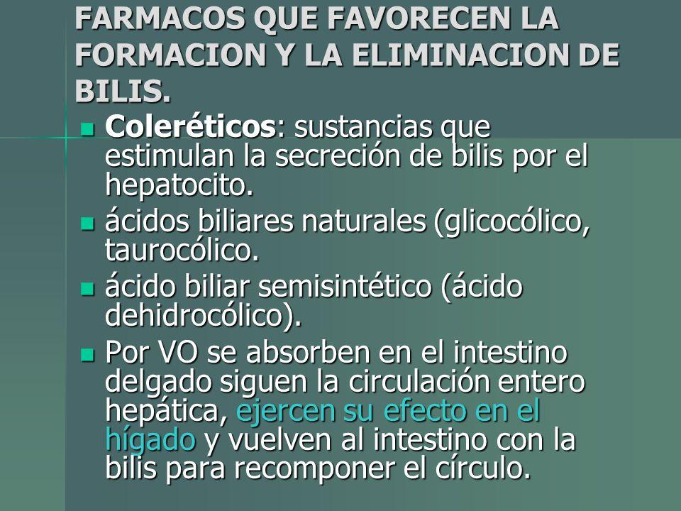FARMACOS QUE FAVORECEN LA FORMACION Y LA ELIMINACION DE BILIS.