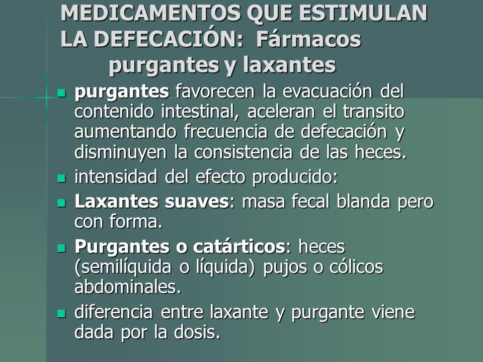 MEDICAMENTOS QUE ESTIMULAN LA DEFECACIÓN: Fármacos