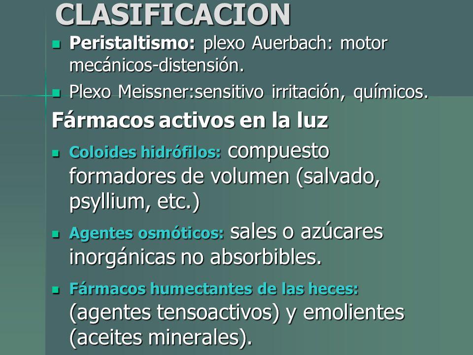 CLASIFICACION Fármacos activos en la luz