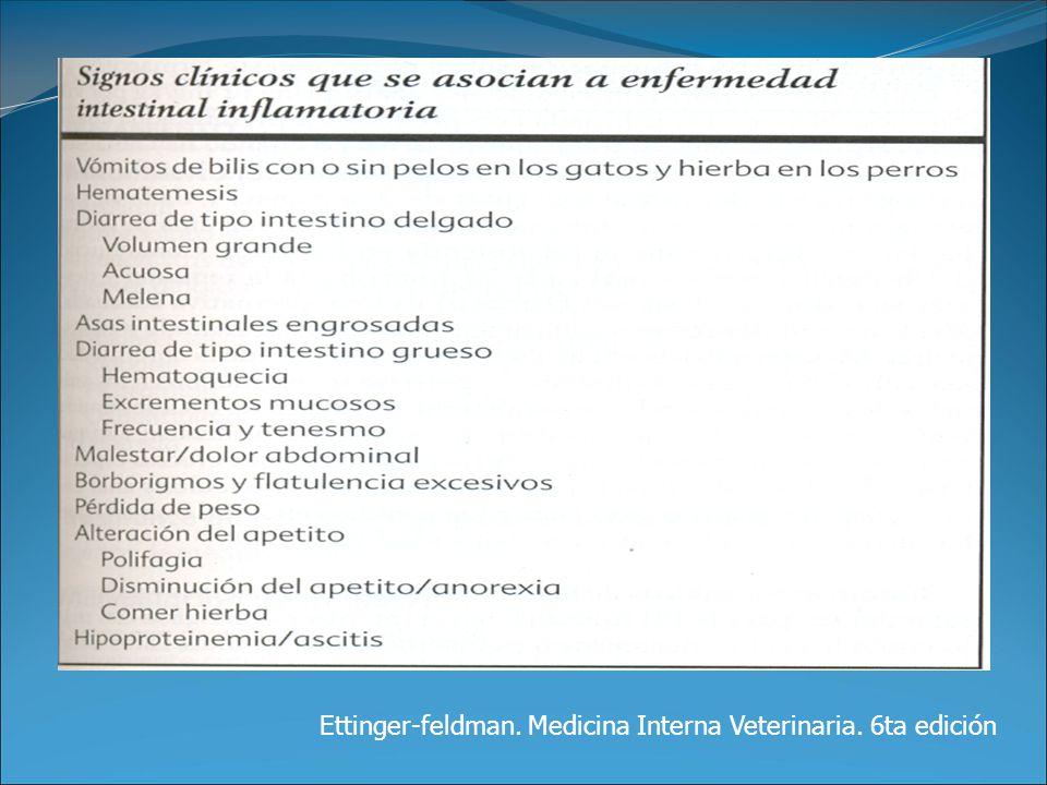 Ettinger-feldman. Medicina Interna Veterinaria. 6ta edición