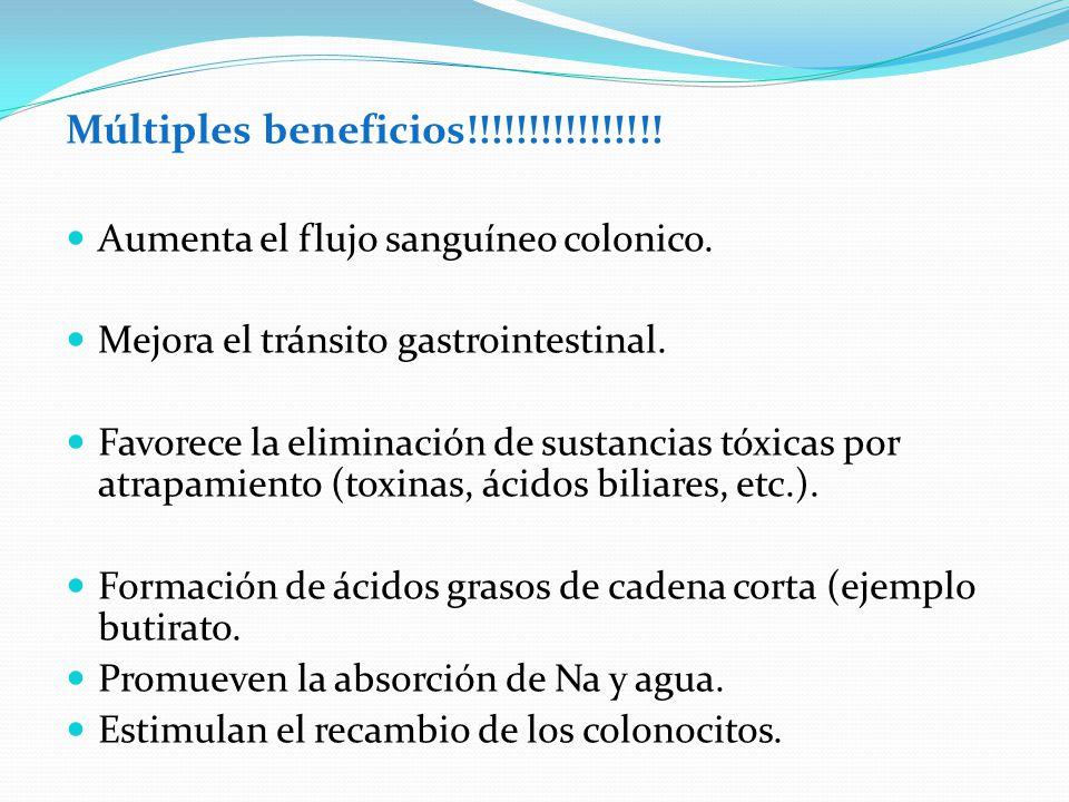Múltiples beneficios!!!!!!!!!!!!!!!! Aumenta el flujo sanguíneo colonico. Mejora el tránsito gastrointestinal.
