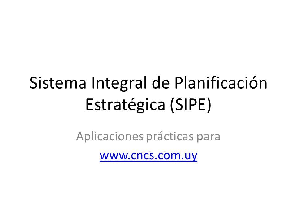 Sistema Integral de Planificación Estratégica (SIPE)