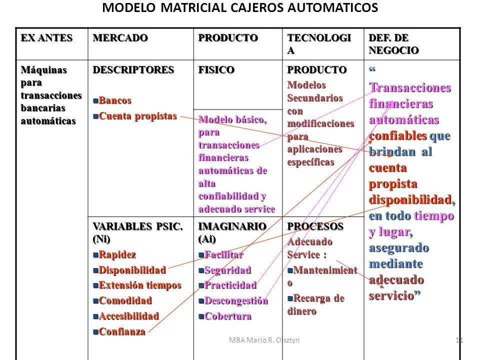 MODELO MATRICIAL CAJEROS AUTOMATICOS