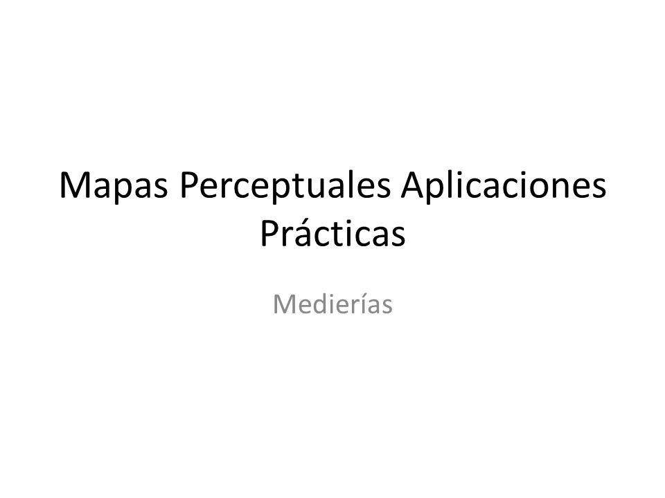 Mapas Perceptuales Aplicaciones Prácticas