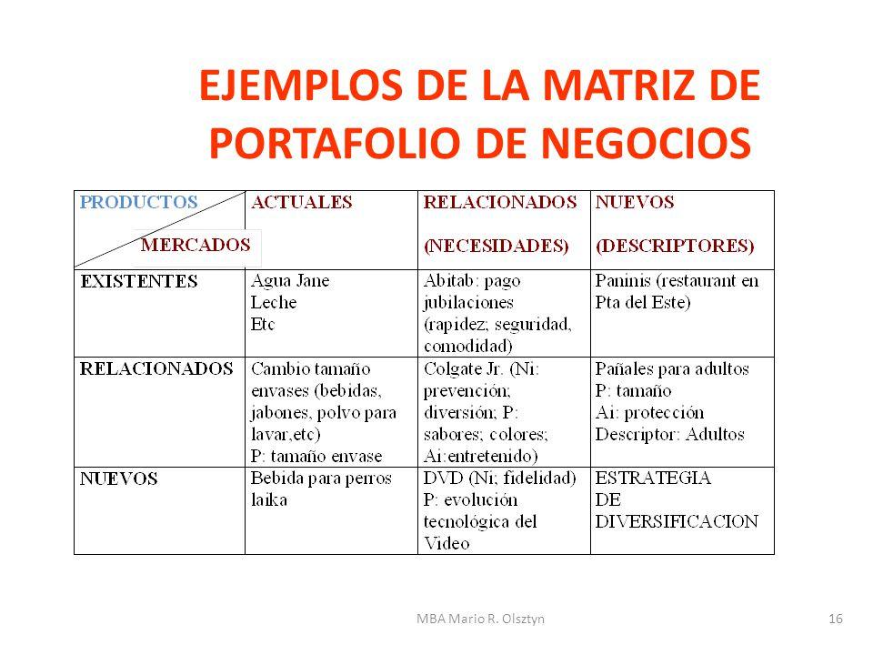 EJEMPLOS DE LA MATRIZ DE PORTAFOLIO DE NEGOCIOS