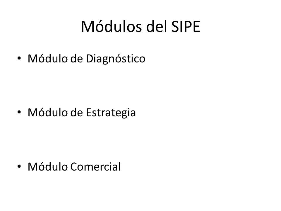 Módulos del SIPE Módulo de Diagnóstico Módulo de Estrategia