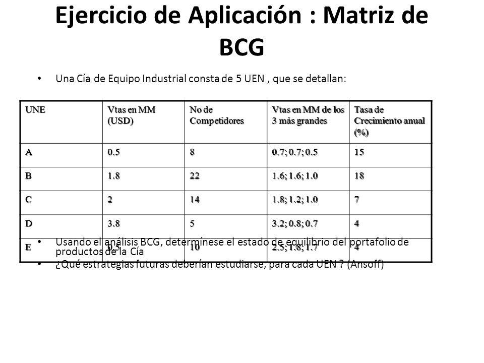 Ejercicio de Aplicación : Matriz de BCG