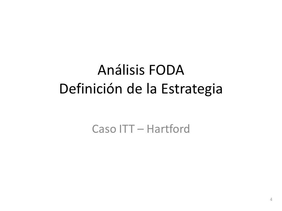 Análisis FODA Definición de la Estrategia