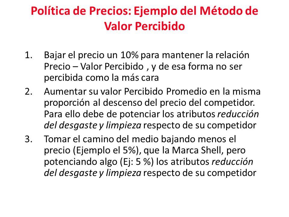Política de Precios: Ejemplo del Método de Valor Percibido