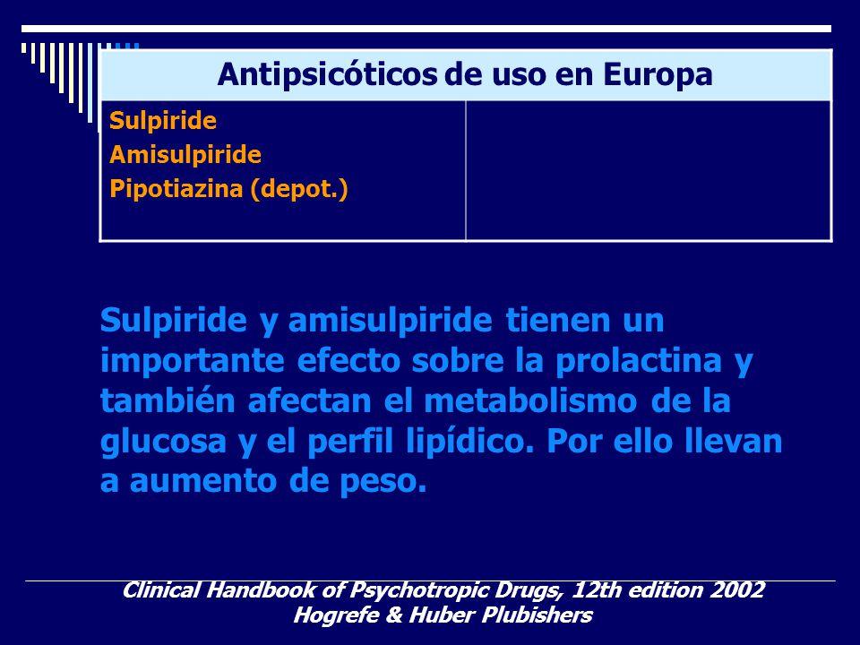 Antipsicóticos de uso en Europa
