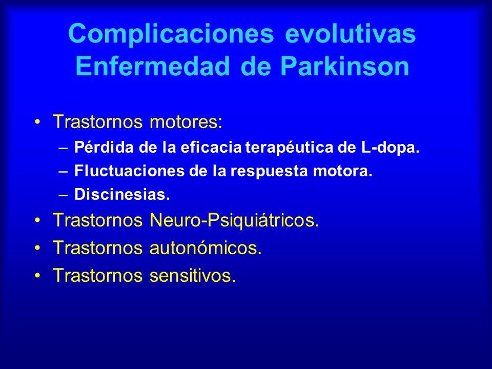 Complicaciones evolutivas Enfermedad de Parkinson