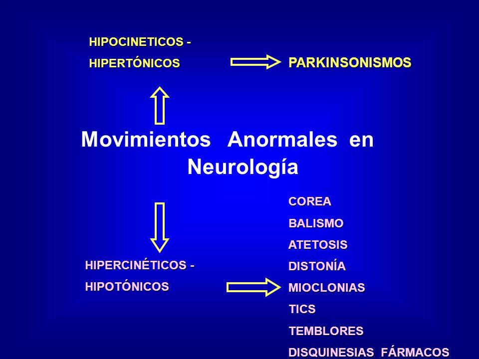 Movimientos Anormales en Neurología