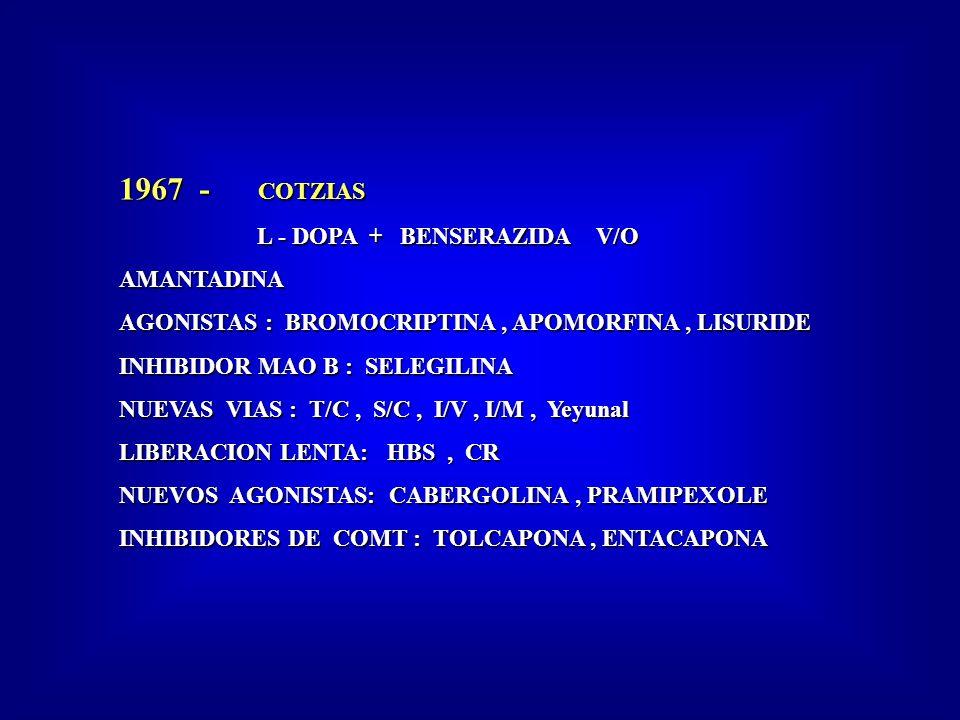 1967 - COTZIAS L - DOPA + BENSERAZIDA V/O AMANTADINA