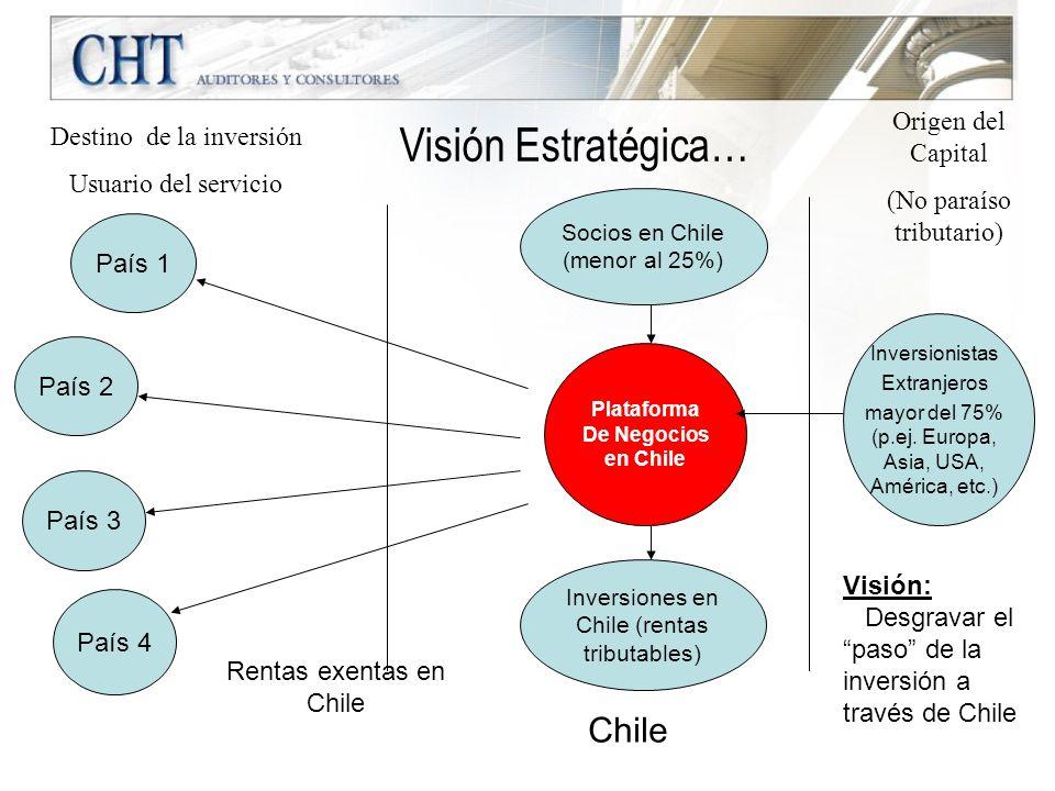 Visión Estratégica… Chile Origen del Capital Destino de la inversión