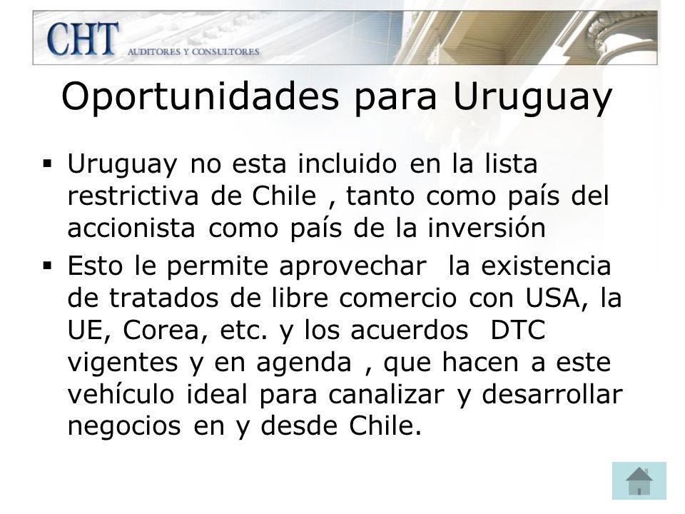 Oportunidades para Uruguay