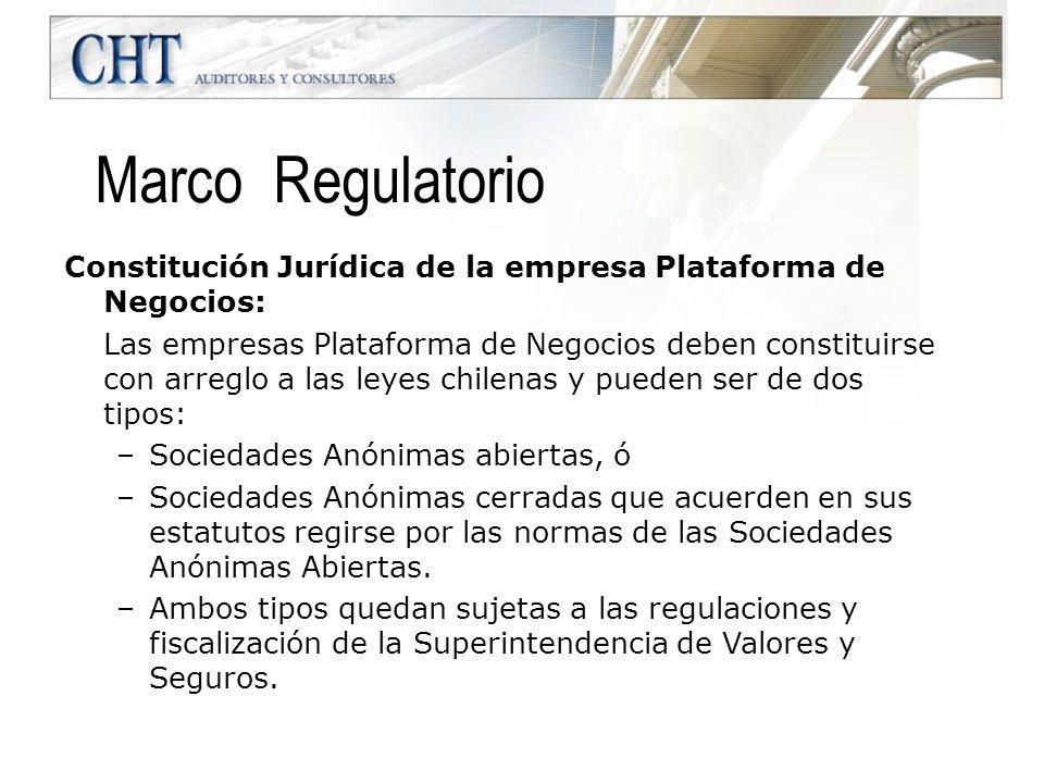 Marco Regulatorio Constitución Jurídica de la empresa Plataforma de Negocios: