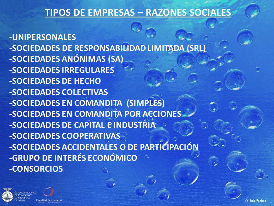TIPOS DE EMPRESAS – RAZONES SOCIALES
