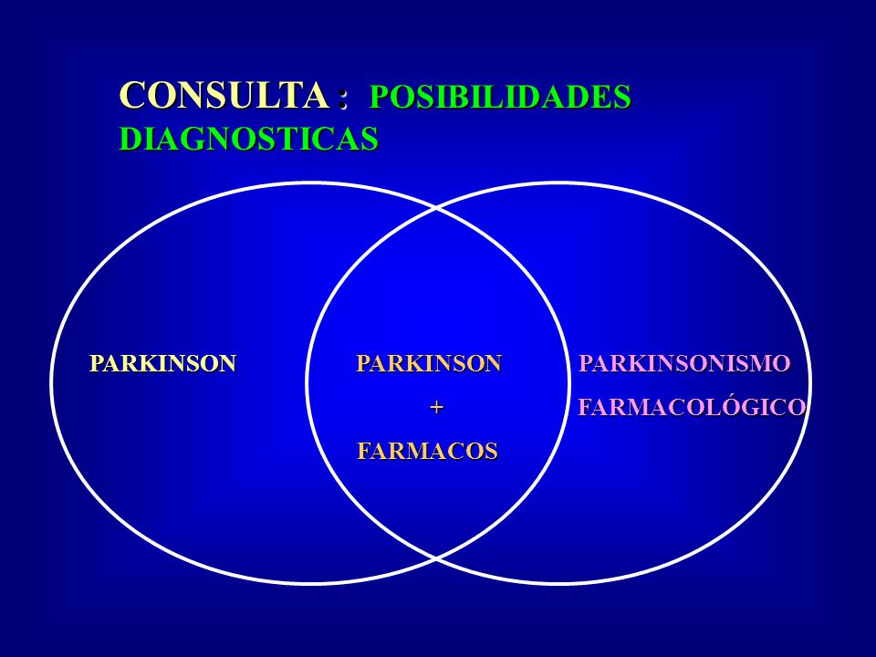 CONSULTA : POSIBILIDADES DIAGNOSTICAS