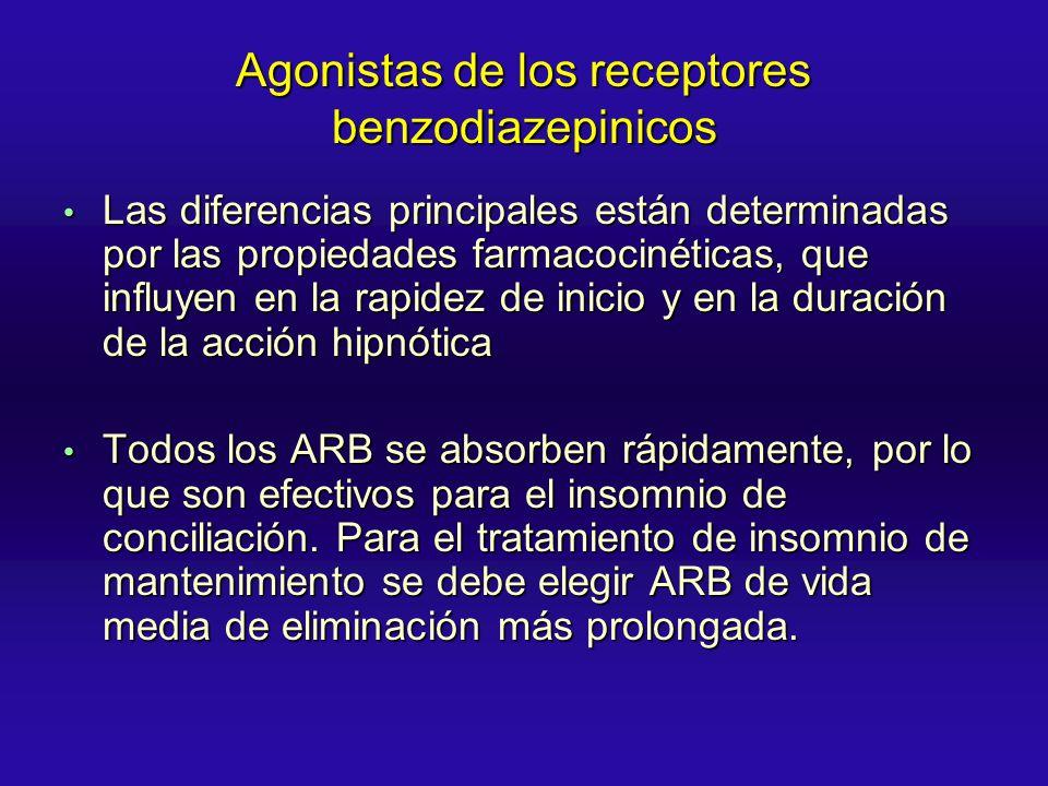 Agonistas de los receptores benzodiazepinicos