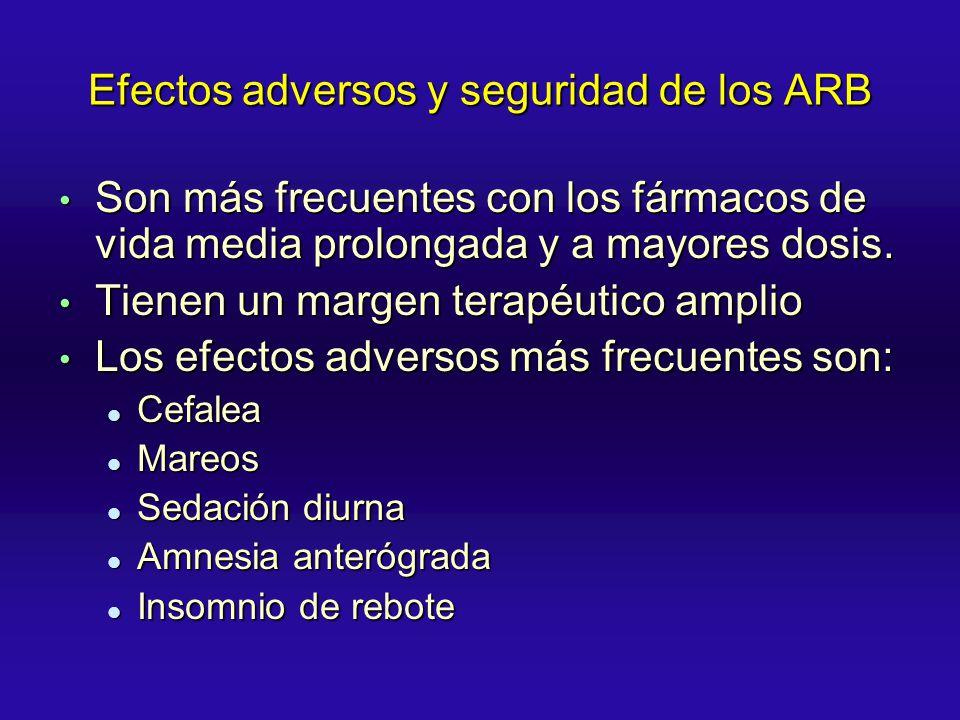 Efectos adversos y seguridad de los ARB