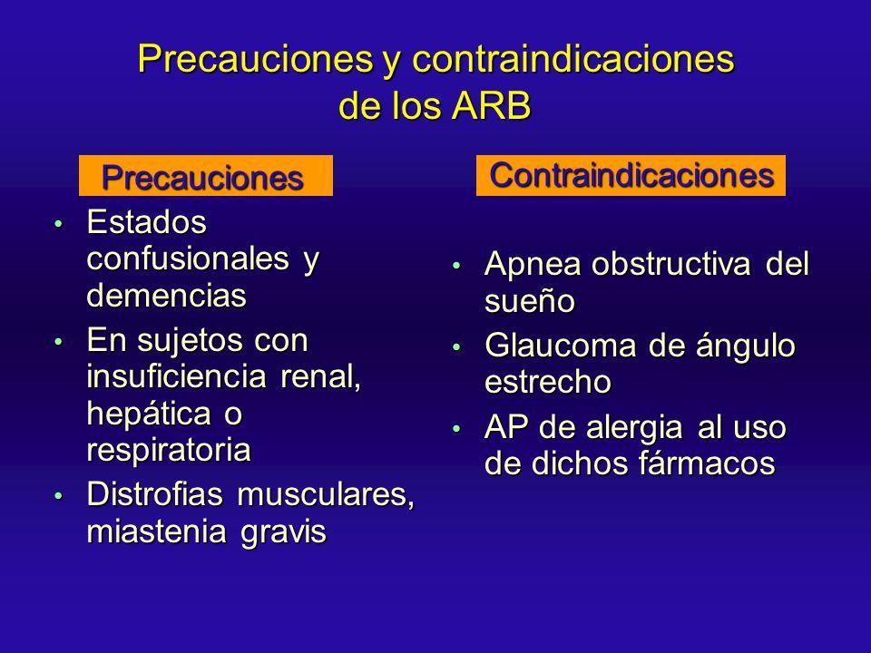 Precauciones y contraindicaciones de los ARB