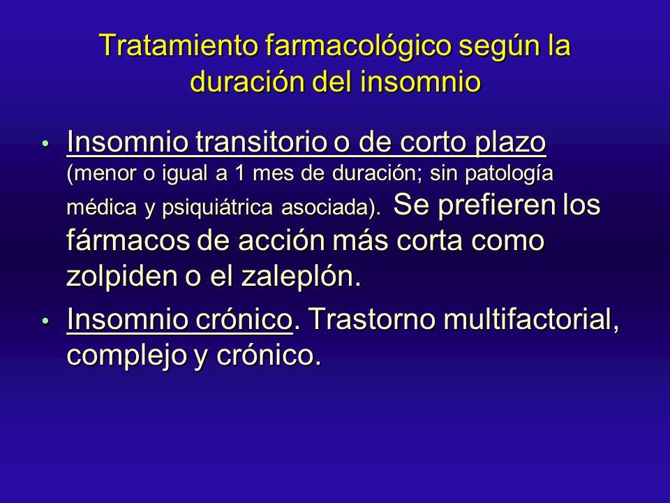 Tratamiento farmacológico según la duración del insomnio
