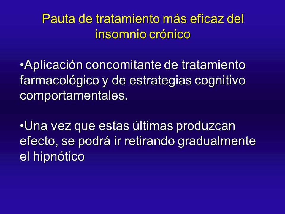 Pauta de tratamiento más eficaz del insomnio crónico