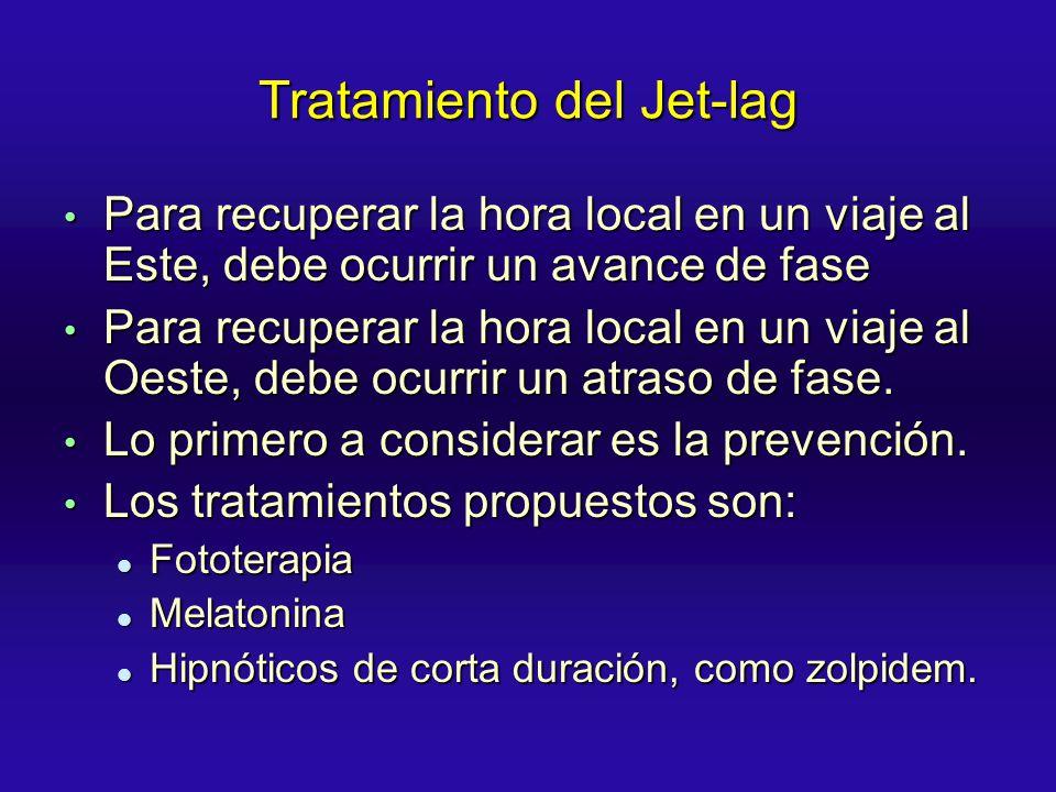 Tratamiento del Jet-lag