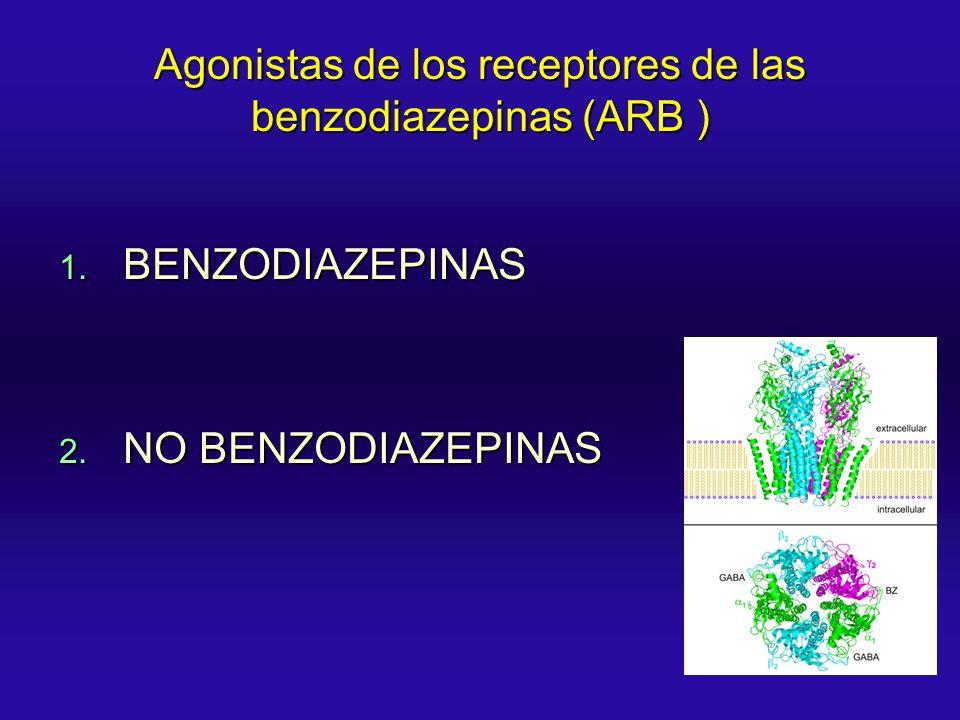 Agonistas de los receptores de las benzodiazepinas (ARB )