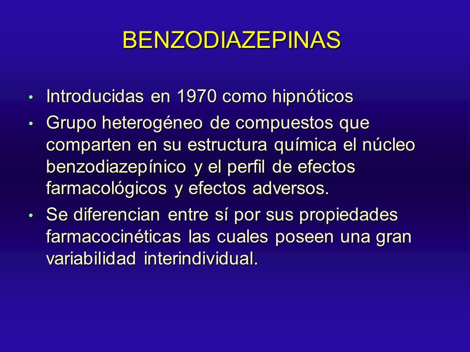 BENZODIAZEPINAS Introducidas en 1970 como hipnóticos
