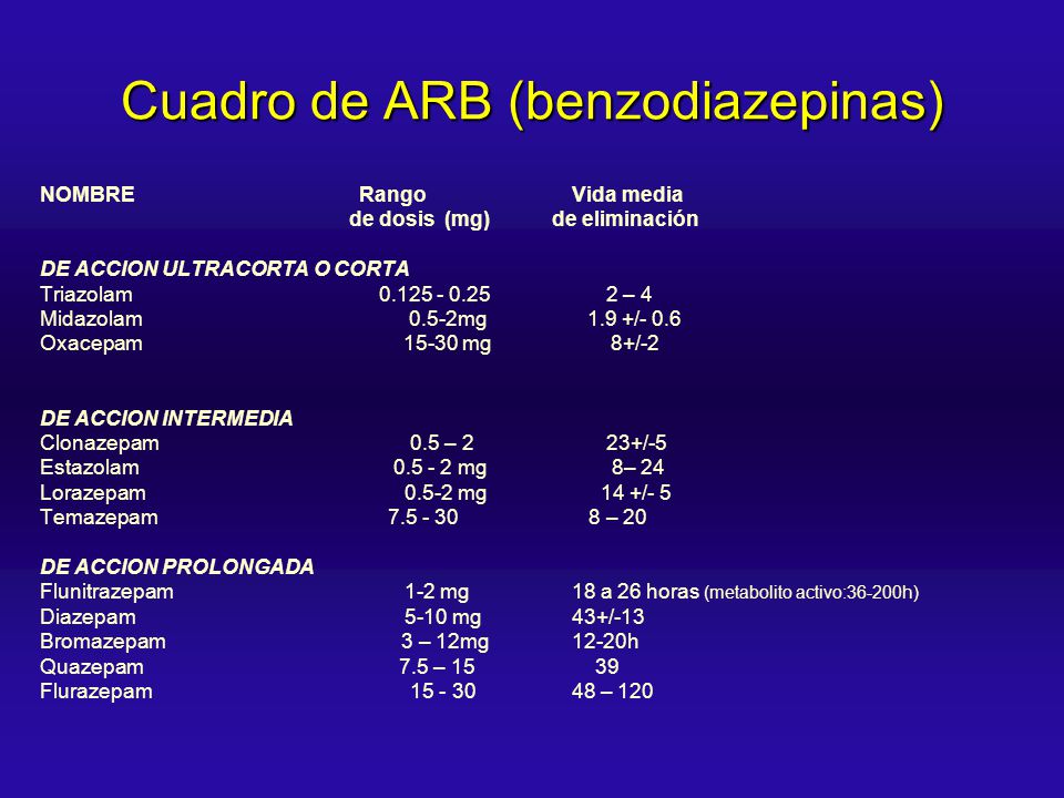 Cuadro de ARB (benzodiazepinas)