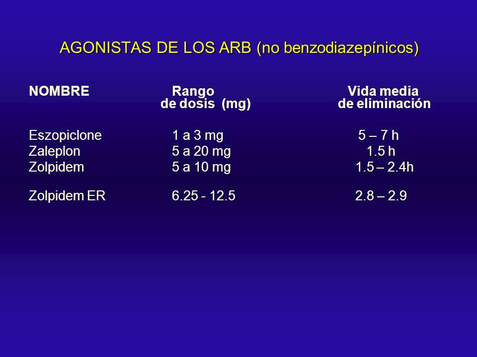 AGONISTAS DE LOS ARB (no benzodiazepínicos)
