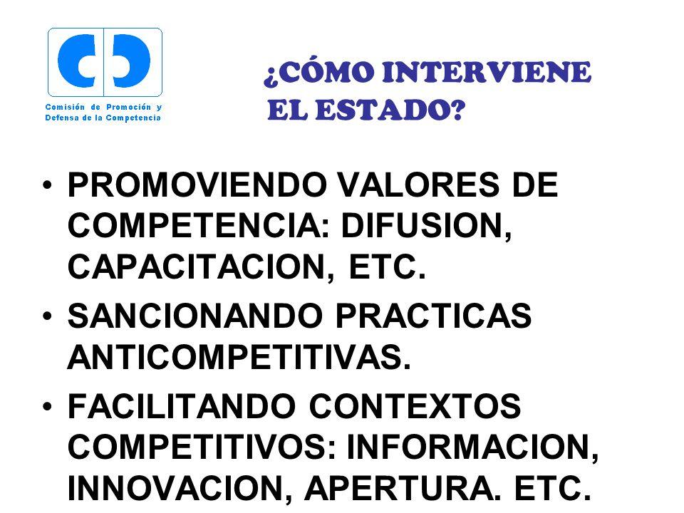 ¿CÓMO INTERVIENE EL ESTADO