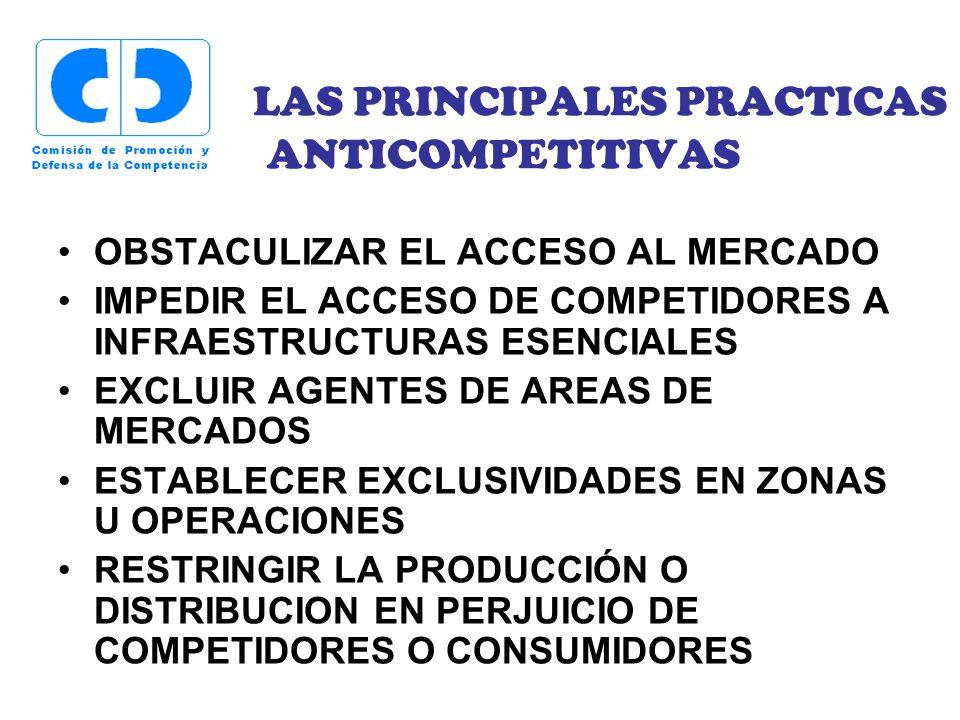 LAS PRINCIPALES PRACTICAS ANTICOMPETITIVAS