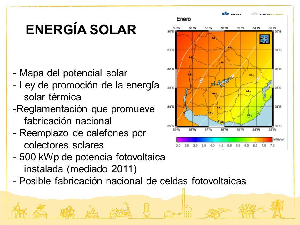 ENERGÍA SOLAR Mapa del potencial solar Ley de promoción de la energía