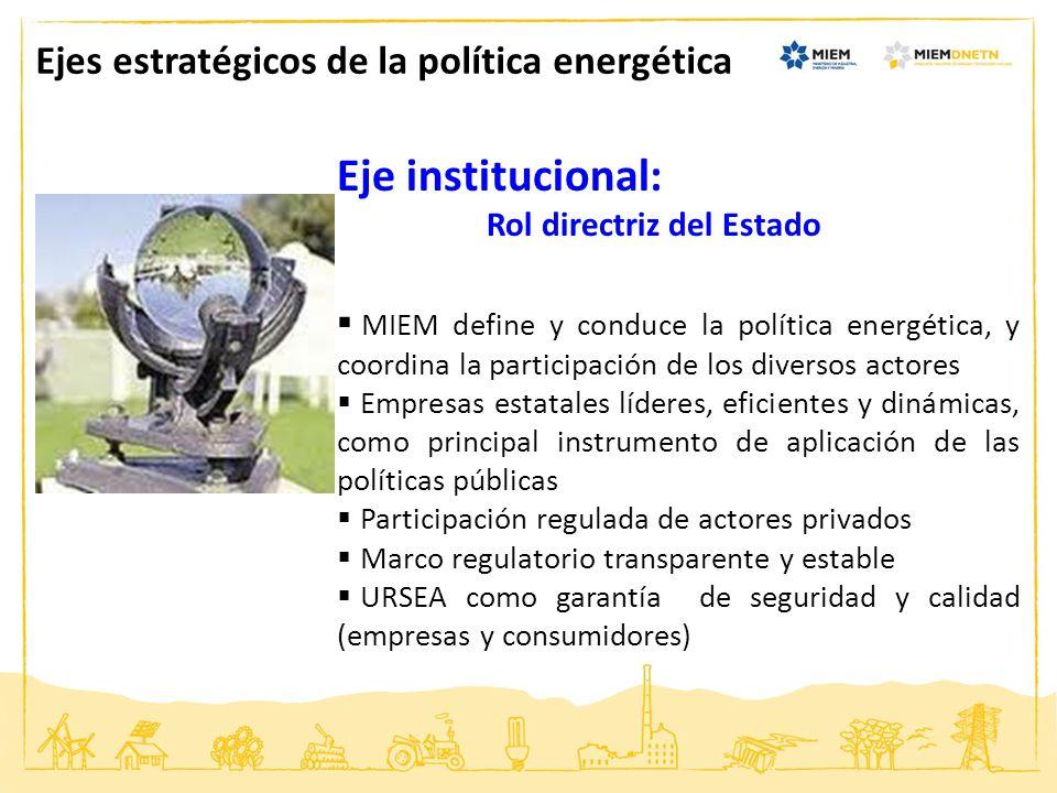 Eje institucional: Ejes estratégicos de la política energética