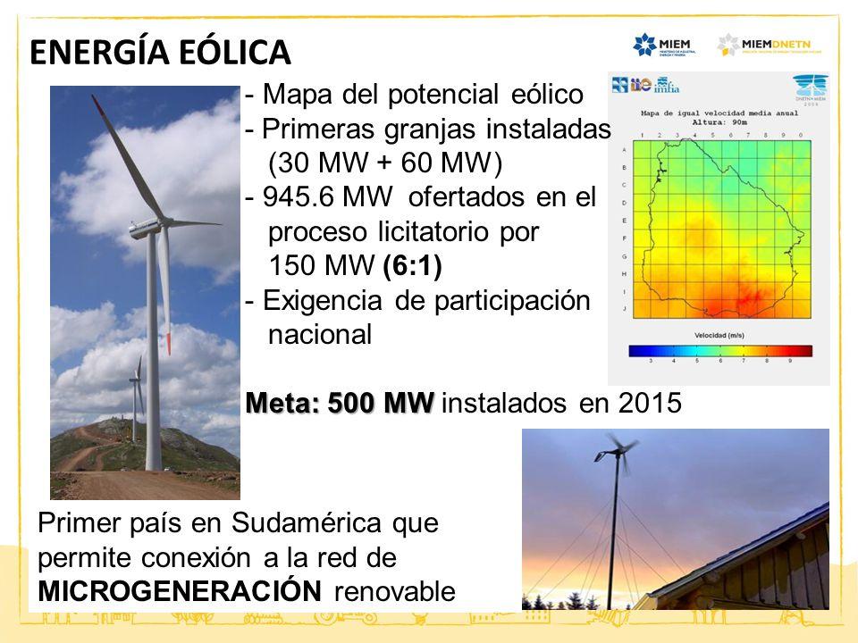 ENERGÍA EÓLICA Mapa del potencial eólico - Primeras granjas instaladas