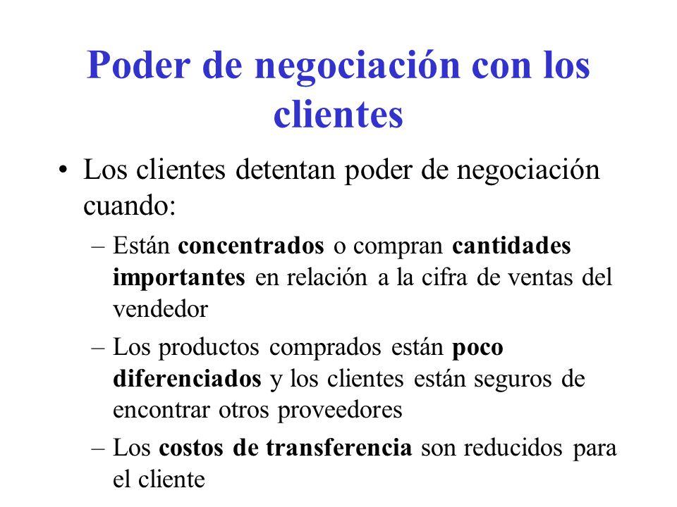 Poder de negociación con los clientes