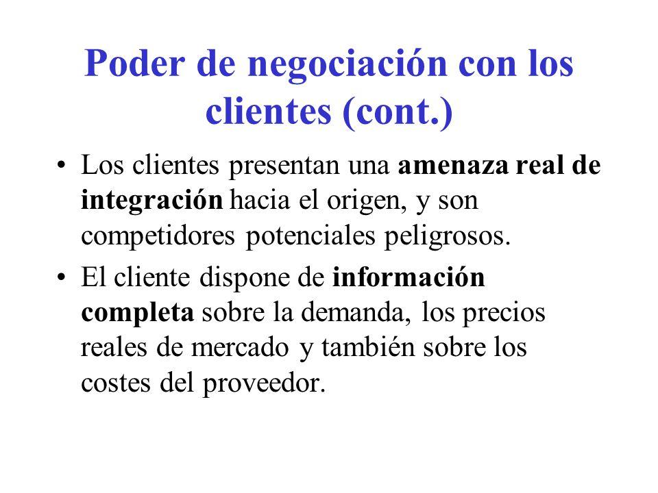 Poder de negociación con los clientes (cont.)