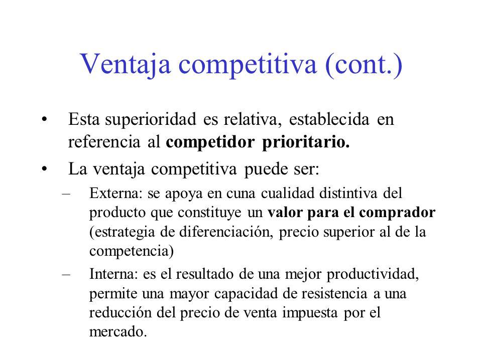 Ventaja competitiva (cont.)