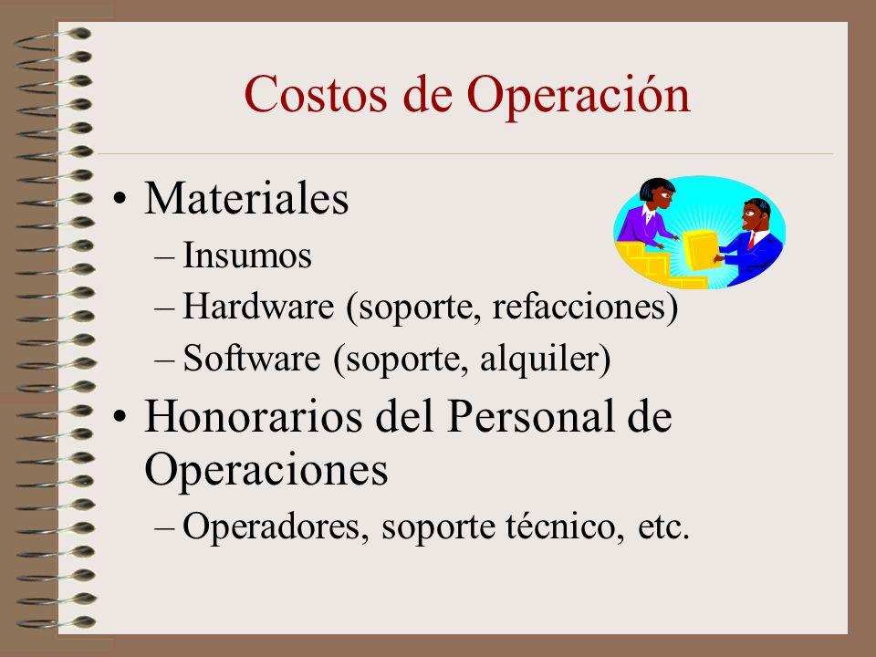 Costos de Operación Materiales Honorarios del Personal de Operaciones