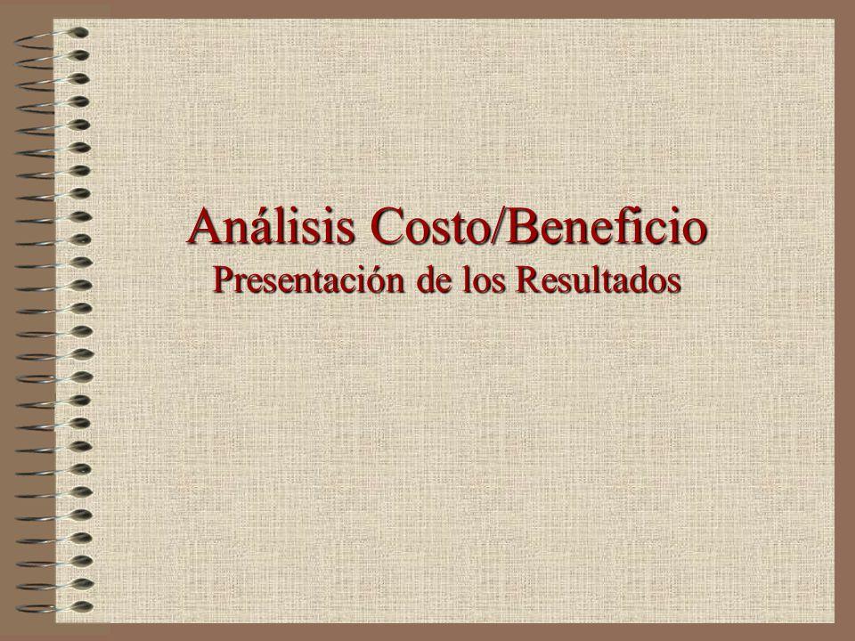 Análisis Costo/Beneficio Presentación de los Resultados