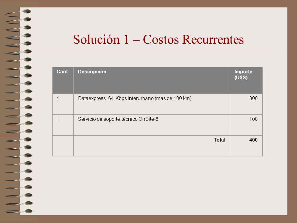 Solución 1 – Costos Recurrentes